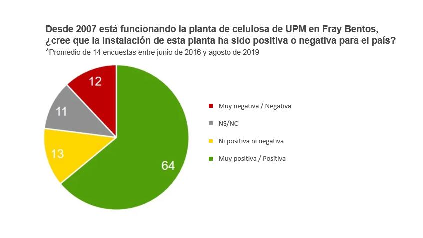UPM-Uy-faq-image-2.png